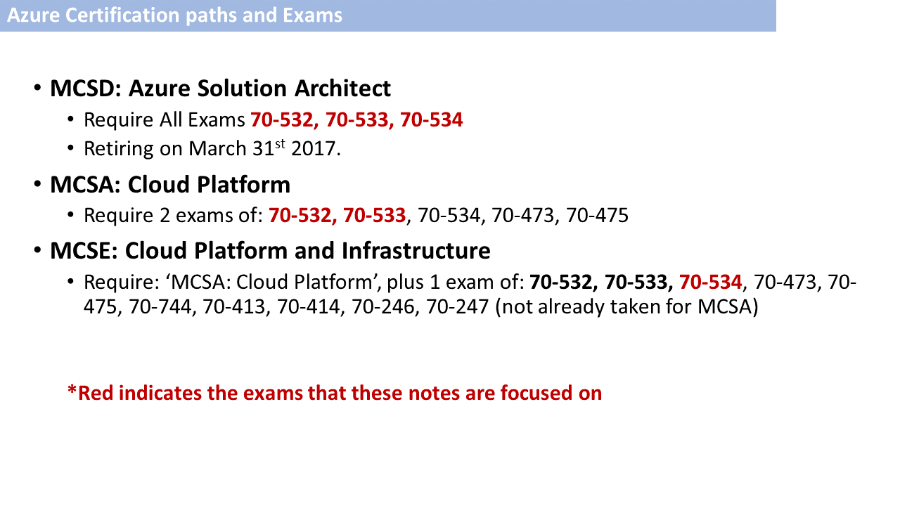 My Microsoft Azure Certification Revision Sheets Nicholas Rogoff Blog