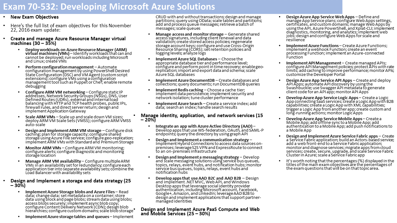 My microsoft azure certification revision sheets nicholas rogoff slide3 1betcityfo Images